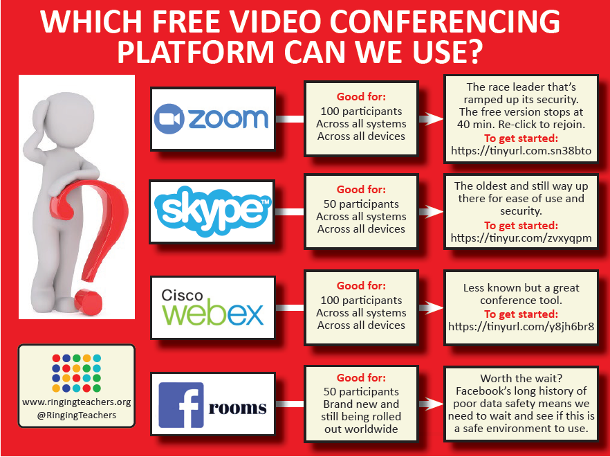 Which_video_conferencing_platform_-_poster_2.png