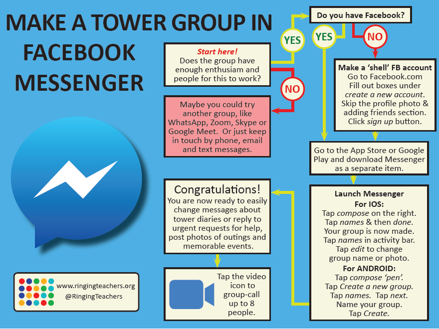 Make_a_tower_group_in_Facebook_Messenger_-_poster_4.png