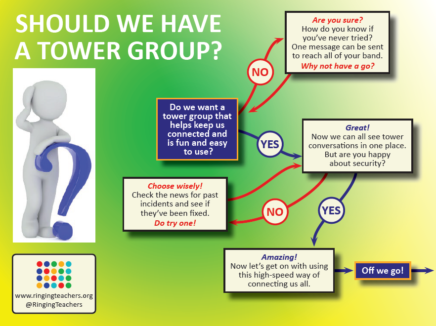 Should_we_have_a_tower_group_-_poster_1.png