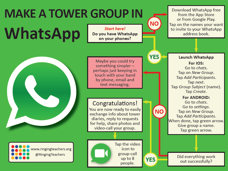 Make_a_tower_group_in_WhatsApp_-_poster_3.png